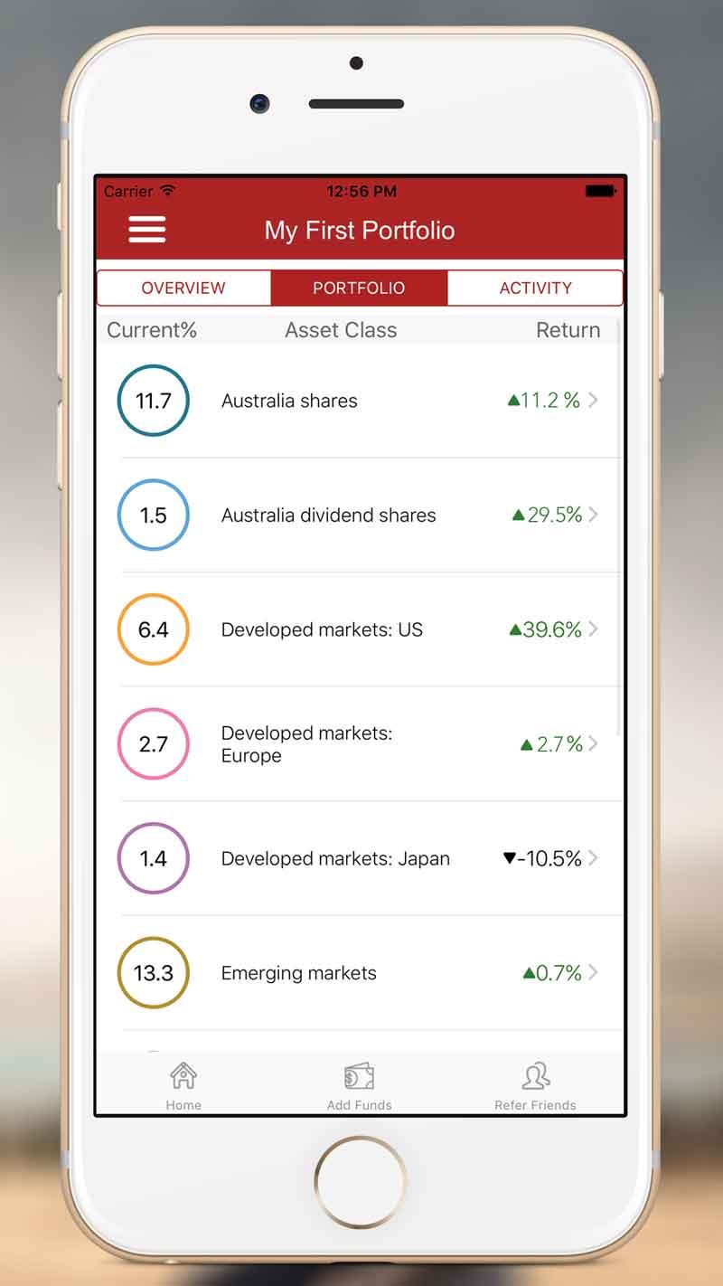 QuietGrowth iOS App Portfolio