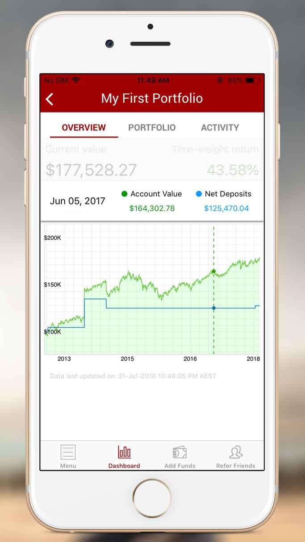 QuietGrowth iOS App Dashboard