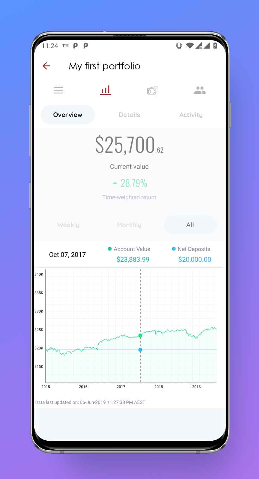 QuietGrowth Andriod App Dashboard