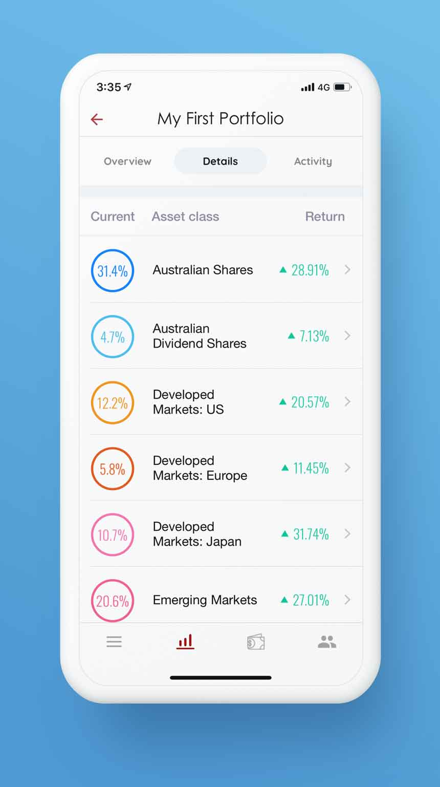 QuietGrowth iOS App Portfolio
