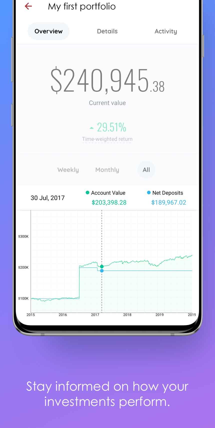 QuietGrowth Andriod App Dashboard
